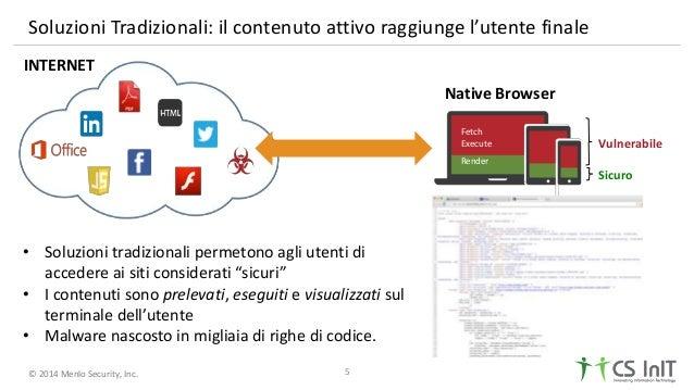© 2014 Menlo Security, Inc. Soluzioni Tradizionali: il contenuto attivo raggiunge l'utente finale 5 INTERNET Native Browse...