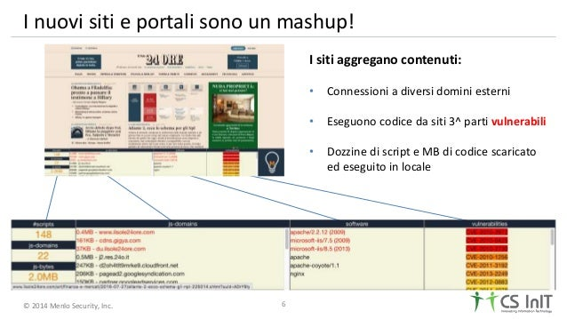 © 2014 Menlo Security, Inc. I nuovi siti e portali sono un mashup! 6 I siti aggregano contenuti: • Connessioni a diversi d...
