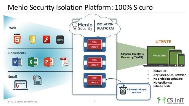 © 2014 Menlo Security, Inc. Menlo Security Isolation Platform: 100% Sicuro 9 Adaptive Clientless Rendering™ (ACR) Web Docu...