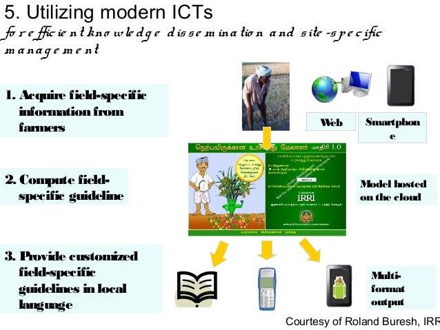 5. Utilizing modern ICTsfo r e ffic ie nt kno wle d g e d is s e m ina tio n a nd s ite -s p e c ificm a na g e m e nt1. A...