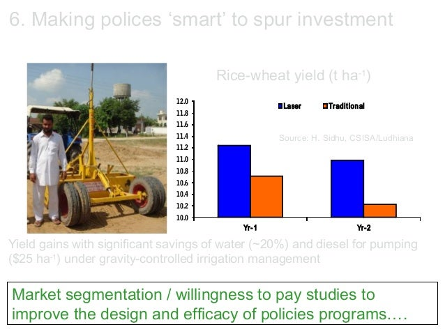 6. Making polices 'smart' to spur investment                                      Rice-wheat yield (t ha-1)               ...