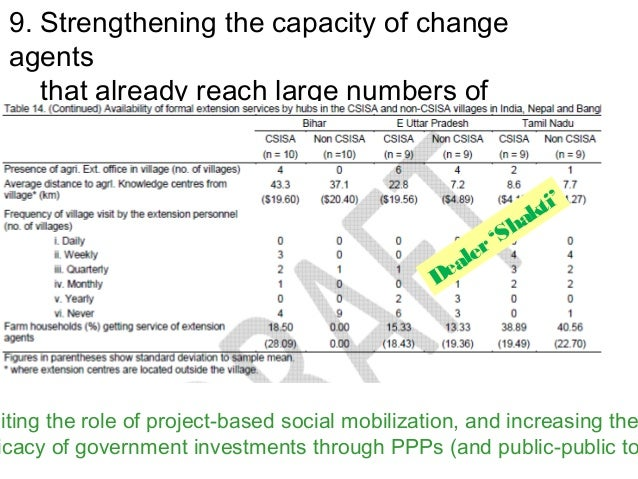 9. Strengthening the capacity of change  agents     that already reach large numbers of  farmers                          ...