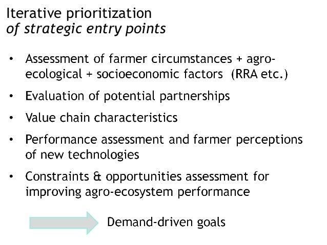 Iterative prioritizationof strategic entry points