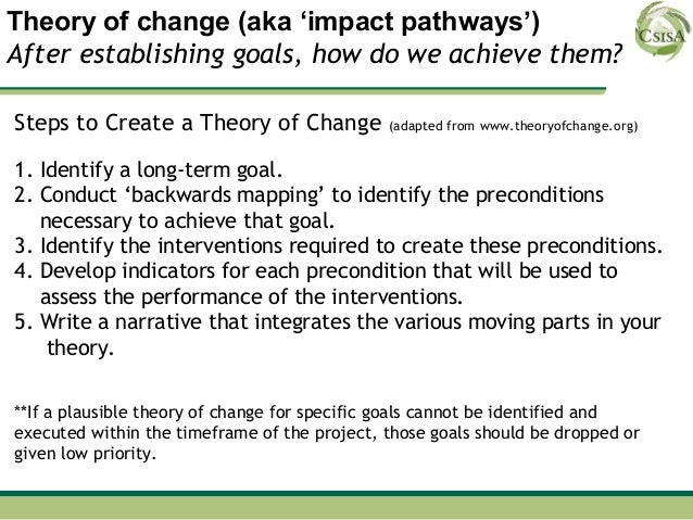 Theory of change (aka 'impact pathways')After establishing goals, how do we achieve them?Steps to Create a Theory of Chang...