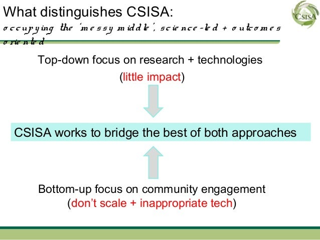 What distinguishes CSISA:o c c up y ing the 'm e s s y m id d le ', s c ie nc e -le d + o utc o m e so rie nte d         T...