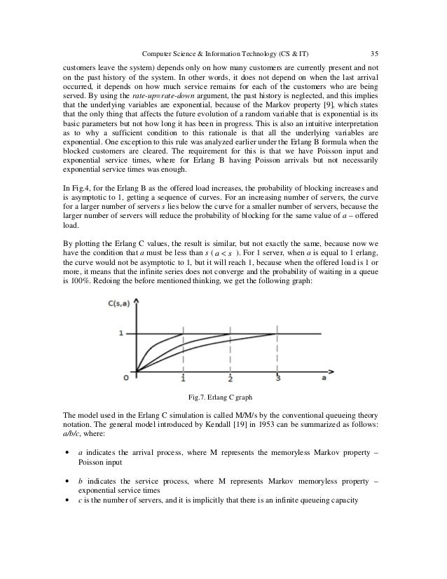 APPLICATIONS OF THE ERLANG B AND C FORMULAS TO MODEL A