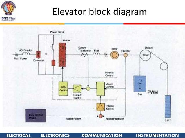Otis elevator wiring schematic ford