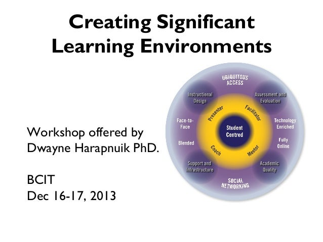 Creating Significant Learning Environments  Workshop offered by Dwayne Harapnuik PhD. BCIT Dec 16-17, 2013
