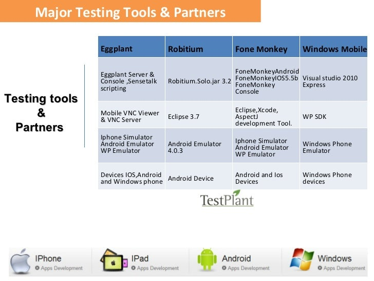 Mobile Application Testing - Realistic Mobile Performance Testing