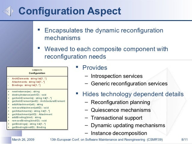 Handling the dynamic reconfiguration of software for Dynamic configuration tool