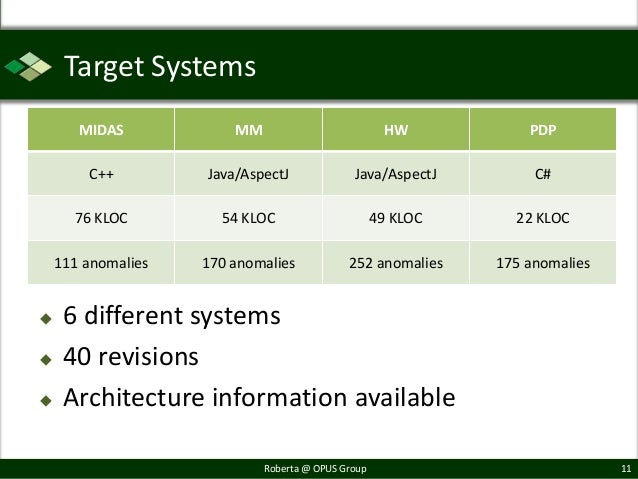 Target Systems       MIDAS            MM                           HW           PDP        C++         Java/AspectJ       ...