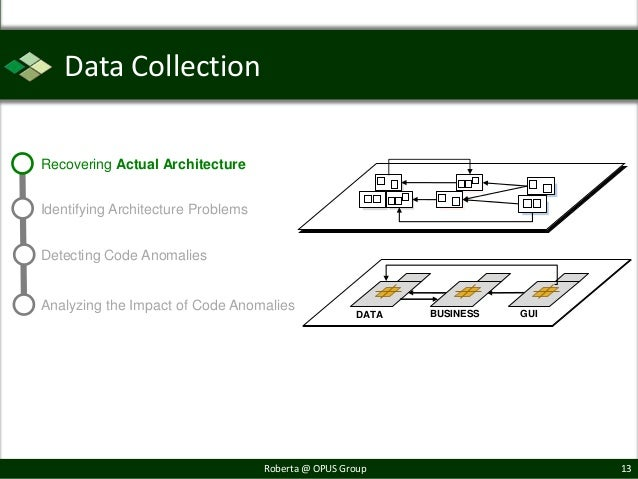 Data CollectionRecovering Actual ArchitectureIdentifying Architecture ProblemsDetecting Code AnomaliesAnalyzing the Impact...