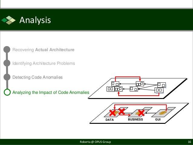 AnalysisRecovering Actual ArchitectureIdentifying Architecture ProblemsDetecting Code AnomaliesAnalyzing the Impact of Cod...