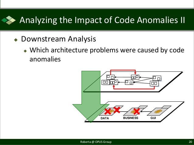 Analyzing the Impact of Code Anomalies II   Downstream Analysis       Which architecture problems were caused by code   ...