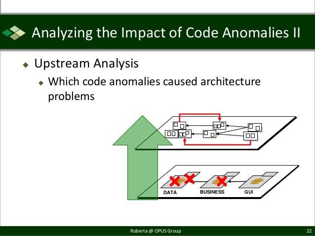 Analyzing the Impact of Code Anomalies II   Upstream Analysis       Which code anomalies caused architecture        prob...