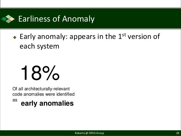 Earliness of Anomaly   Early anomaly: appears in the 1st version of    each system    18%Of all architecturally-relevantc...