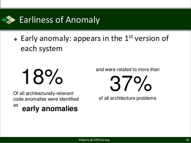Earliness of Anomaly   Early anomaly: appears in the 1st version of    each system                                       ...