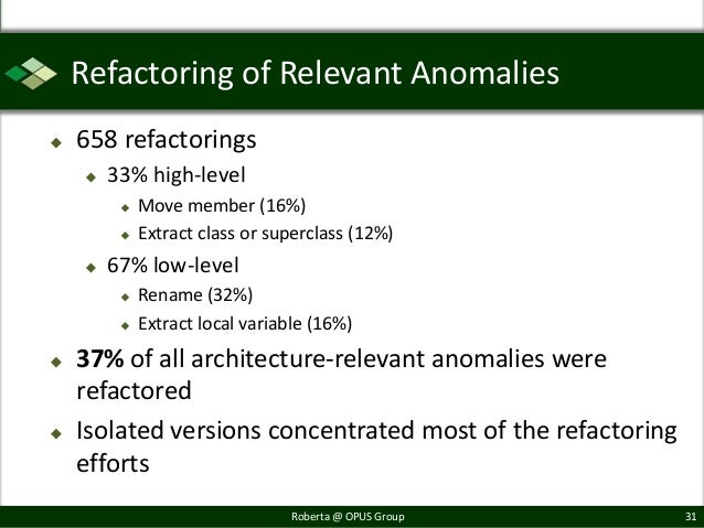 Refactoring of Relevant Anomalies   658 refactorings       33% high-level            Move member (16%)            Extr...