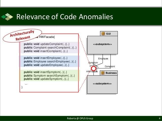 Relevance of Code Anomalies                                                                     GUI public class HWFacade{...