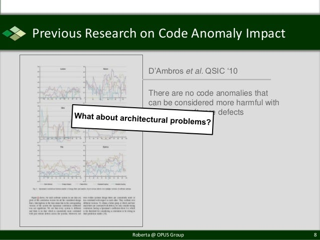 """Previous Research on Code Anomaly Impact                     D""""Ambros et al. QSIC """"10                     There are no cod..."""