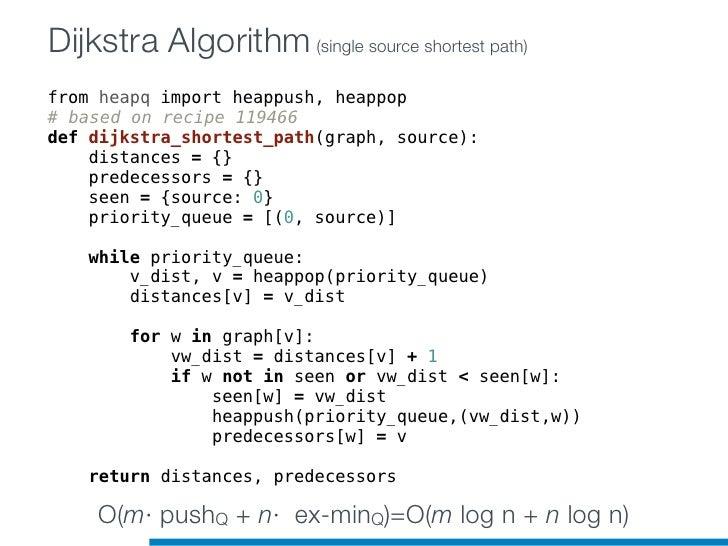 Dijkstra Algorithm (single source shortest