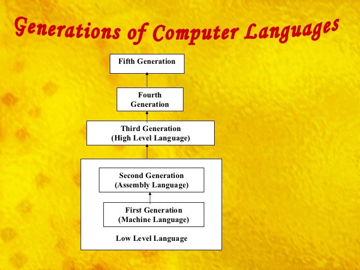 Computer system organization language processors 42 generations of computer ccuart Image collections