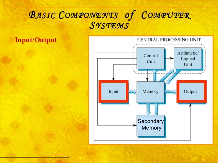 memory organization in a computer system Computer science and engineering computer organization (video) introduction to computing modules / lectures computer organization introduction to memory system cpu - memory interaction cache organization cache organization virtual memory.