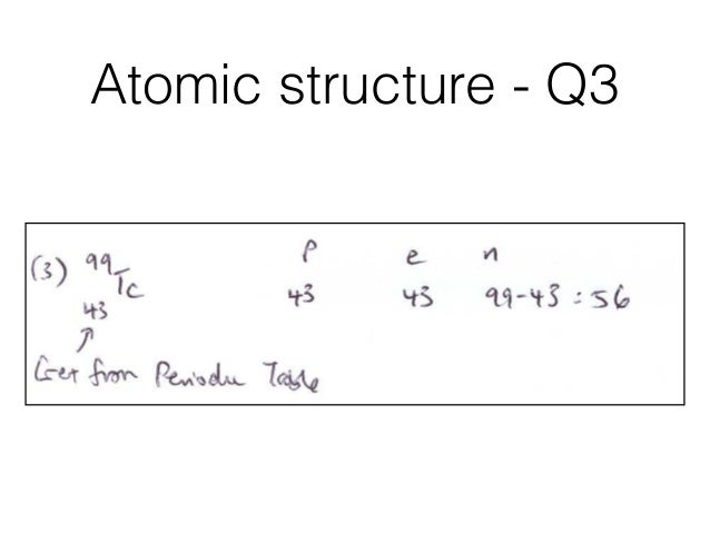 csonn t1 atoms, molecules and stoichiometry