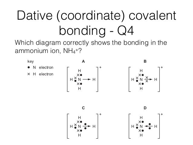 how to draw covalent bonds dot and cross