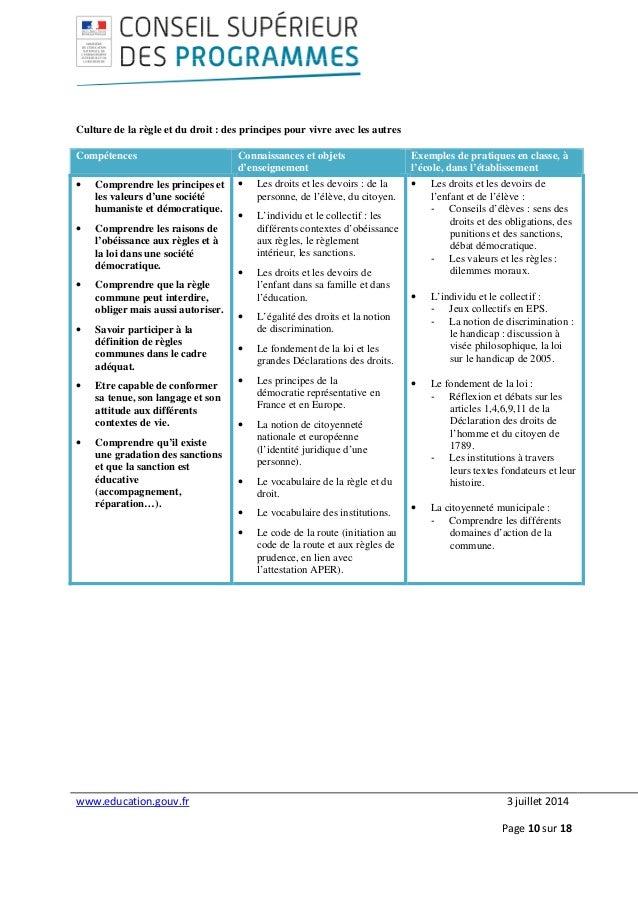 www.education.gouv.fr 3 juillet 2014 Page 10 sur 18 Culture de la règle et du droit : des principes pour vivre avec les au...
