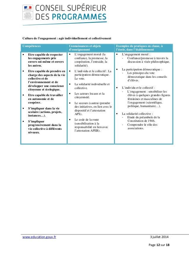www.education.gouv.fr 3 juillet 2014 Page 12 sur 18 Culture de l'engagement : agir individuellement et collectivement Comp...