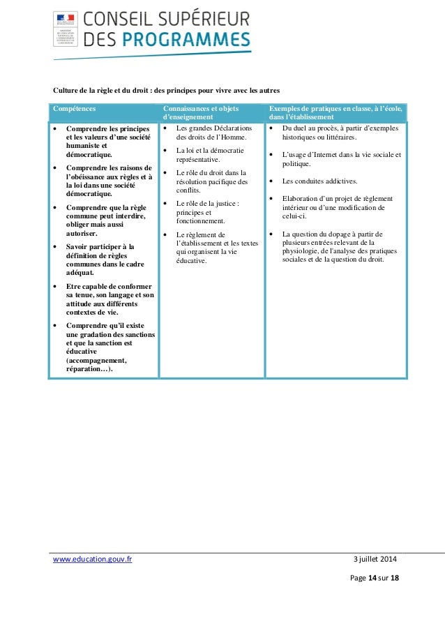 www.education.gouv.fr 3 juillet 2014 Page 14 sur 18 Culture de la règle et du droit : des principes pour vivre avec les au...