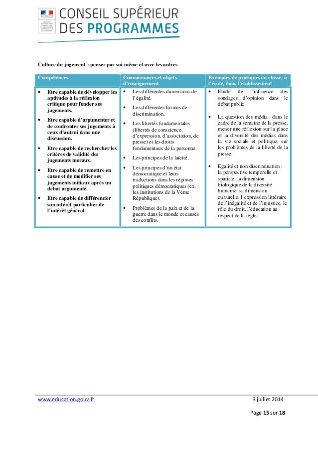 www.education.gouv.fr 3 juillet 2014 Page 15 sur 18 Culture du jugement : penser par soi-même et avec les autres Compétenc...