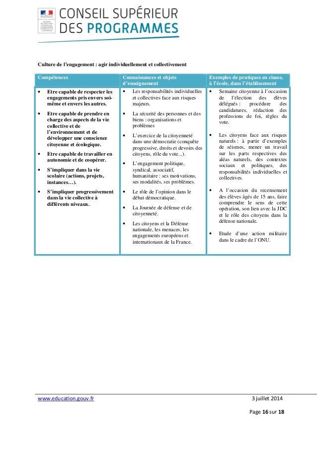 www.education.gouv.fr 3 juillet 2014 Page 16 sur 18 Culture de l'engagement : agir individuellement et collectivement Comp...