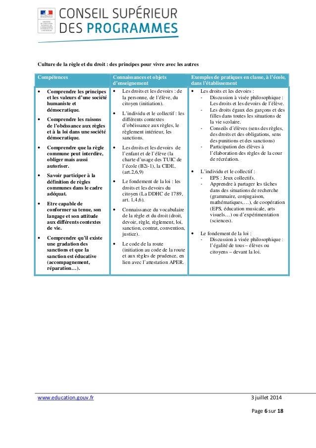 www.education.gouv.fr 3 juillet 2014 Page 6 sur 18 Culture de la règle et du droit : des principes pour vivre avec les aut...
