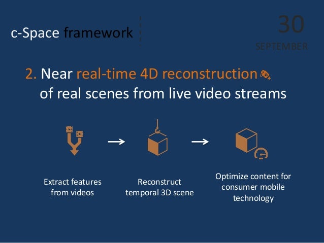 c-Space framework  Extract features from videos  30  SEPTEMBER  2. Near real-time 4D reconstruction of real scenes from li...