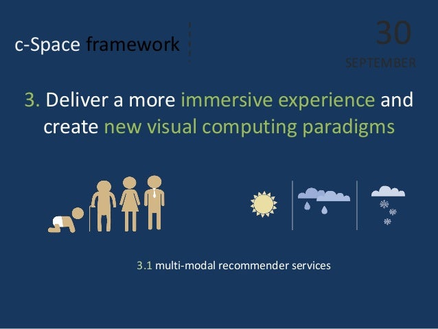 c-Space framework  3.1 multi-modal recommender services  30  SEPTEMBER  3. Deliver a more immersive experience and create ...