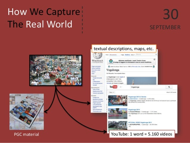 How We Capture The Real World  YouTube: 1 word = 5.160 videos  textual descriptions, maps, etc.  PGC material  30  SEPTEMB...