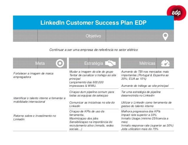 LinkedIn Customer Success Plan EDP Objetivo Continuar a ser uma empresa de referência no setor elétrico Meta Estratégia Mé...