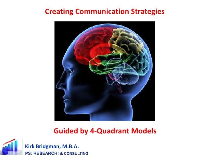 Creating Communication Strategies<br />Guided by 4-Quadrant Models<br />Kirk Bridgman, M.B.A.<br />