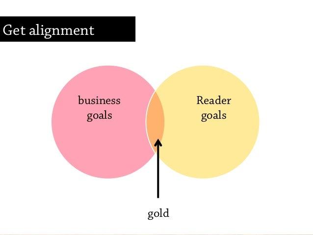 Get alignment          business          Reader           goals             goals                     gold