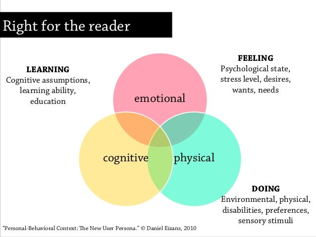 Right for the reader                                                                                 FEELING      LEARNING...