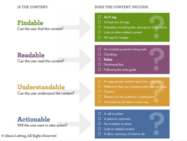 Content           MarketingContentStrategy