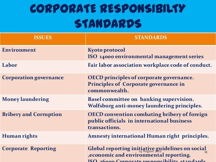report on corporate social responsibility csr Corporate social responsibility (csr,  citing examples such as enron's yearly corporate responsibility annual report and tobacco companies' social.