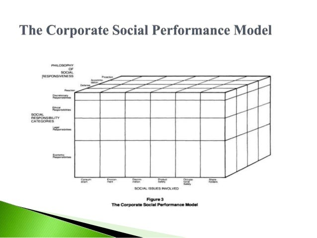 an analysis of tension in the corporate social responsibility sector Corporate social responsibility has many facets and it's important to note the interconnectedness of corporate social responsibility, corporate governance, social inclusion and economic growth this paper highlights this interconnectedness and the importance of csr towards nation building.