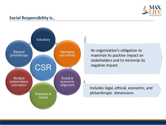the definition of csr bringing positive influence to the business A history of business ethics, focusing on ethics in business, business ethics as an academic field and a movement.