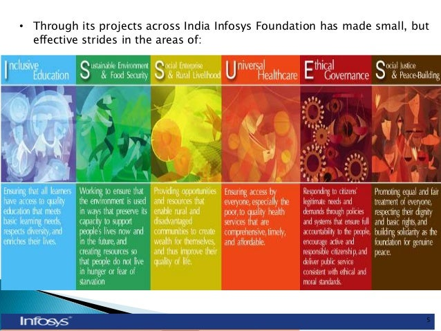 corporate social responsibility activities at infosys Corporate social responsibility in infosys - free download as powerpoint presentation (ppt / pptx), pdf file (pdf), text file (txt) or view presentation slides.
