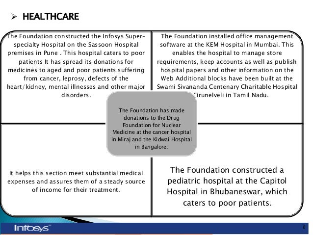 csr activities of infosys pdf
