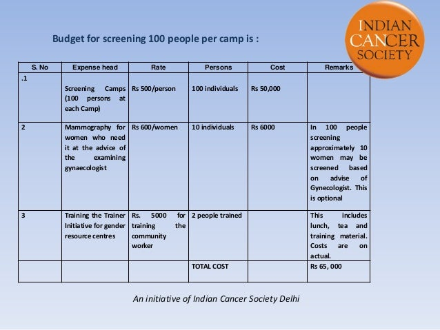 Csr (1) Cancer Awareness and Screening - Early Detection