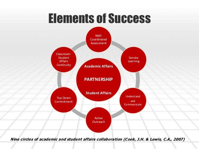creating a vision for college success Learn 7 ways to create an inspiring team vision statement  7 tips to writing your team vision statement  creating the team's values ensures that the team is .